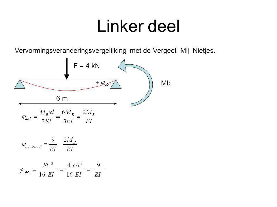 Linker deel Vervormingsveranderingsvergelijking met de Vergeet_Mij_Nietjes. F = 4 kN Mb 6 m
