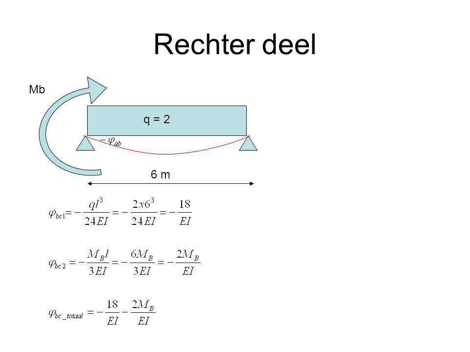 Rechter deel Mb q = 2 6 m