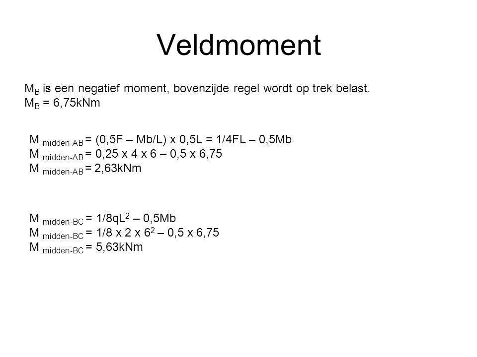 Veldmoment MB is een negatief moment, bovenzijde regel wordt op trek belast. MB = 6,75kNm. M midden-AB = (0,5F – Mb/L) x 0,5L = 1/4FL – 0,5Mb.