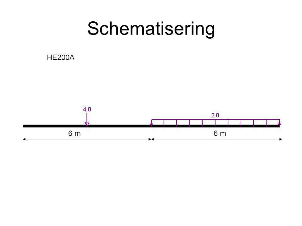 Schematisering HE200A 6 m 6 m