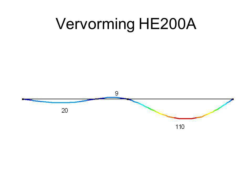 Vervorming HE200A