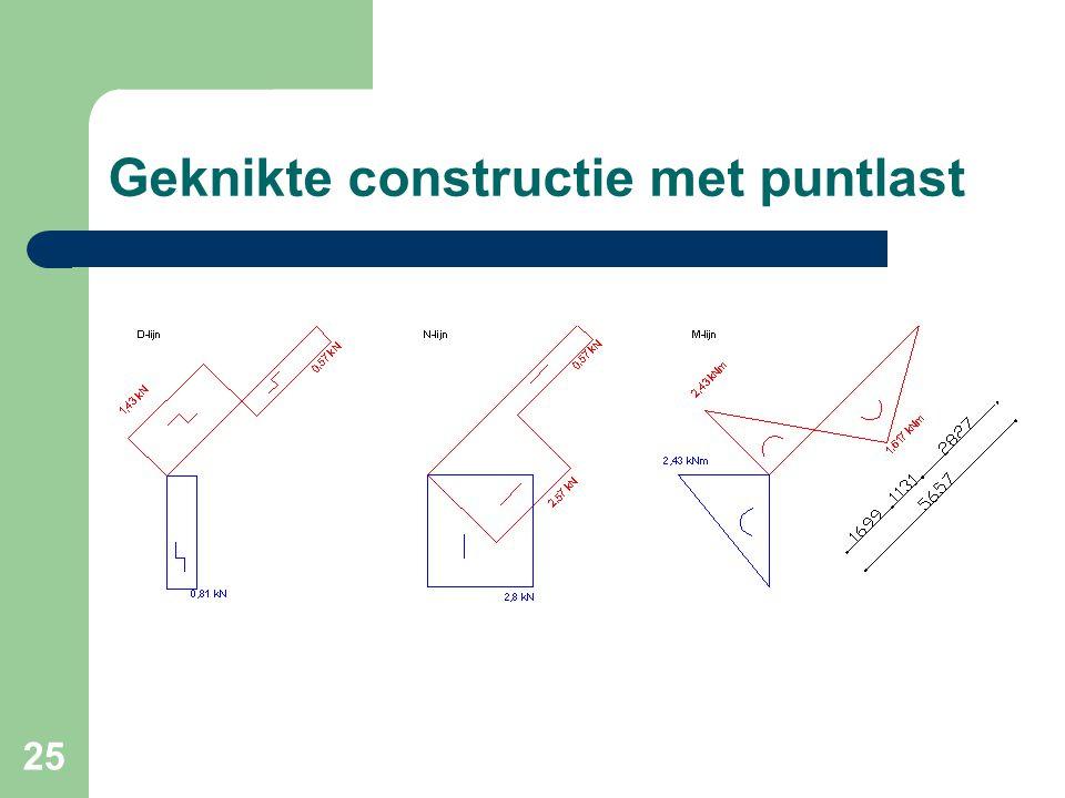 Geknikte constructie met puntlast
