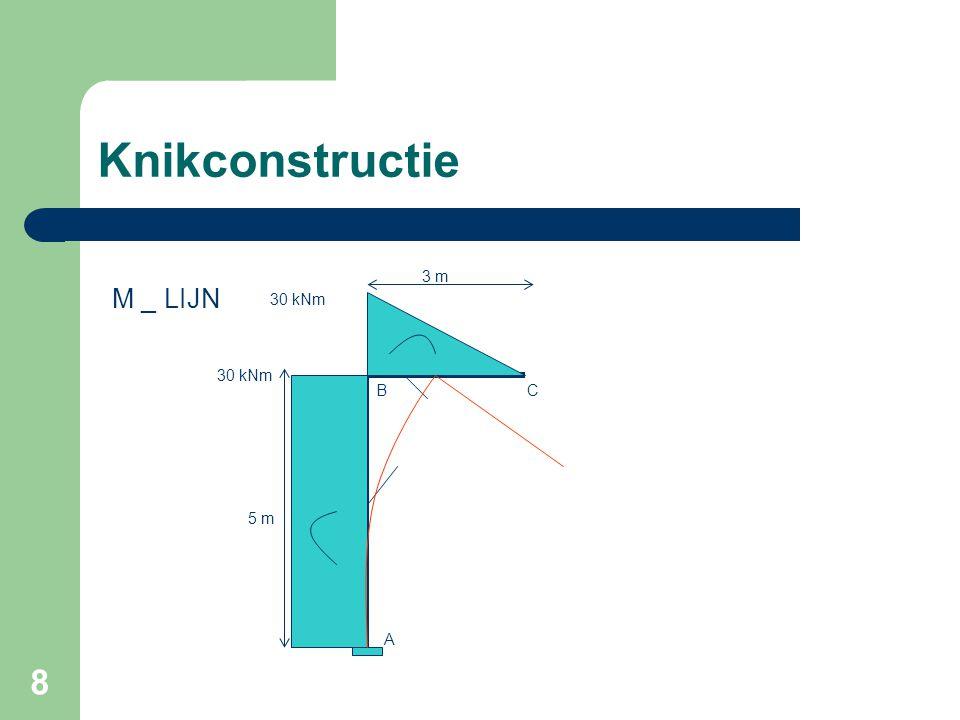 Knikconstructie 3 m M _ LIJN 30 kNm 30 kNm B C 5 m A