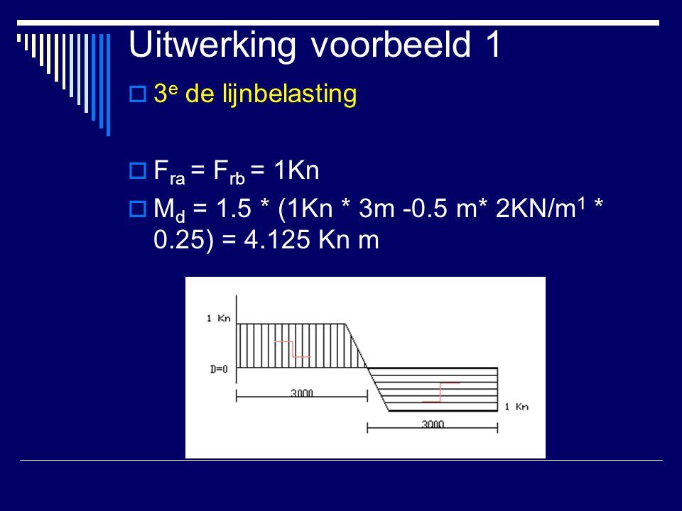 Uitwerking voorbeeld 1 3e de lijnbelasting Fra = Frb = 1Kn