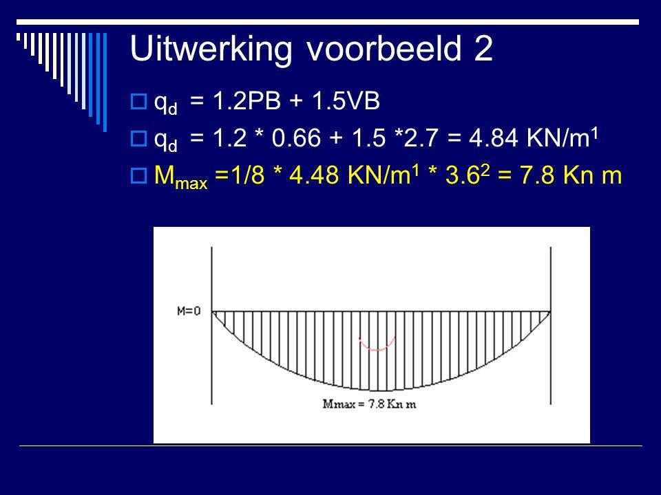 Uitwerking voorbeeld 2 qd = 1.2PB + 1.5VB