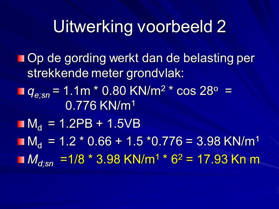 Uitwerking voorbeeld 2 Op de gording werkt dan de belasting per strekkende meter grondvlak: