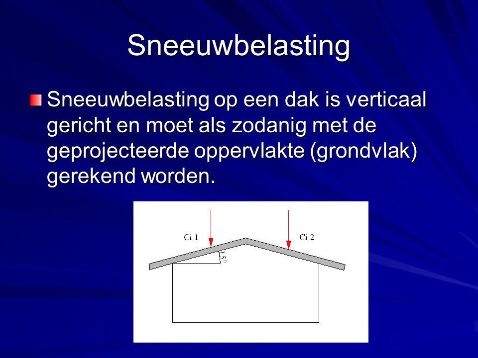 Sneeuwbelasting Sneeuwbelasting op een dak is verticaal gericht en moet als zodanig met de geprojecteerde oppervlakte (grondvlak) gerekend worden.