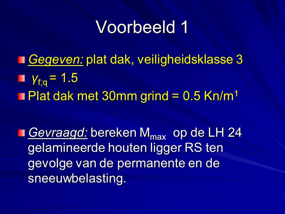 Voorbeeld 1 Gegeven: plat dak, veiligheidsklasse 3 γf;q = 1.5