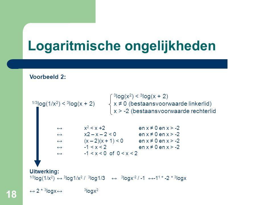 Logaritmische ongelijkheden