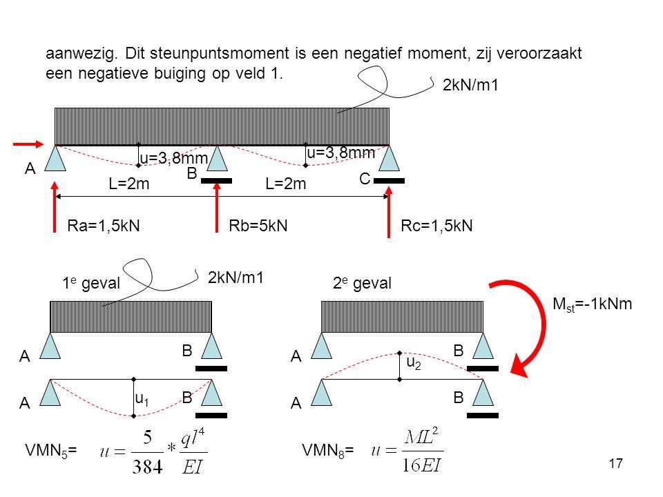aanwezig. Dit steunpuntsmoment is een negatief moment, zij veroorzaakt een negatieve buiging op veld 1.