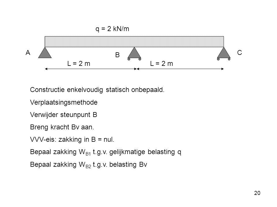 q = 2 kN/m A. C. B. L = 2 m. L = 2 m. Constructie enkelvoudig statisch onbepaald. Verplaatsingsmethode.