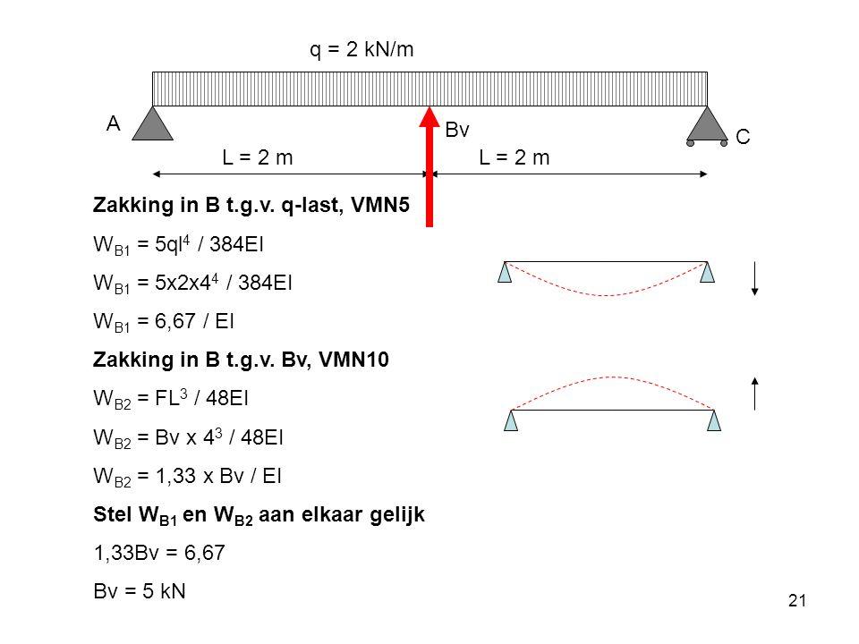 q = 2 kN/m A. Bv. C. L = 2 m. L = 2 m. Zakking in B t.g.v. q-last, VMN5. WB1 = 5ql4 / 384EI. WB1 = 5x2x44 / 384EI.