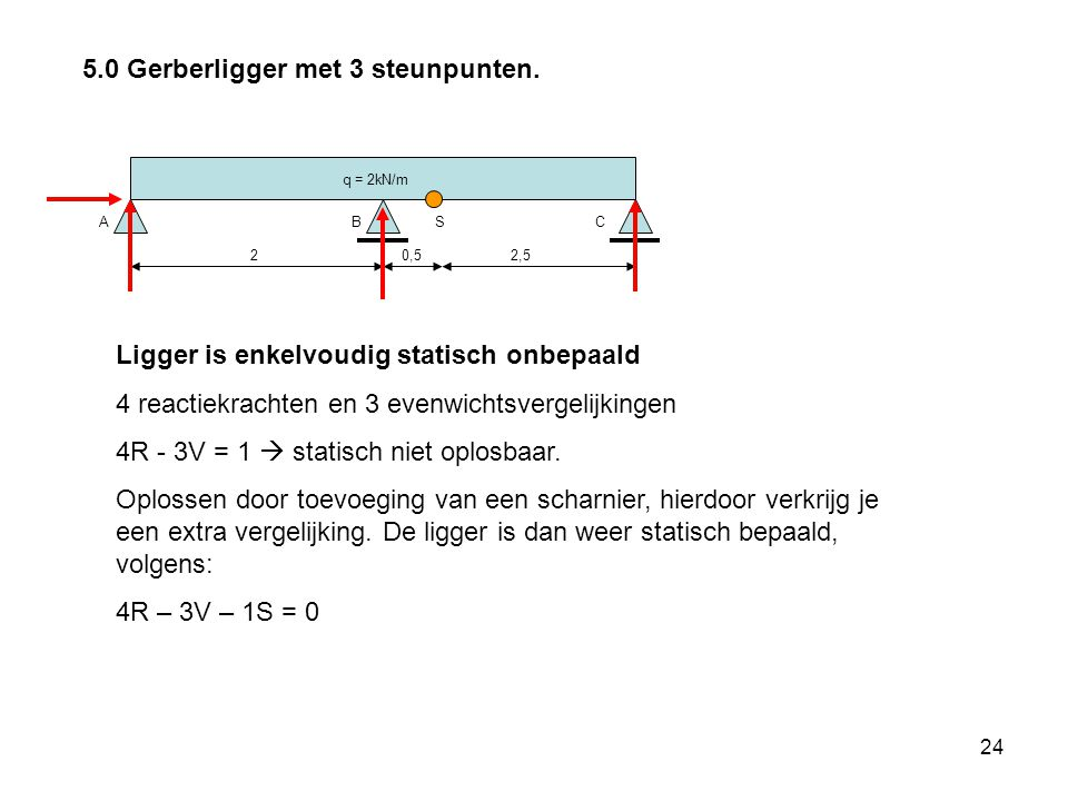 5.0 Gerberligger met 3 steunpunten.