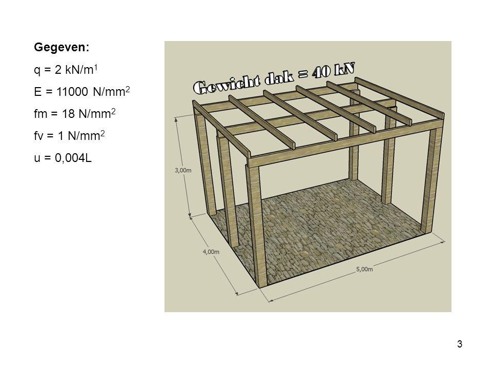 Gegeven: q = 2 kN/m1 E = 11000 N/mm2 fm = 18 N/mm2 fv = 1 N/mm2 u = 0,004L