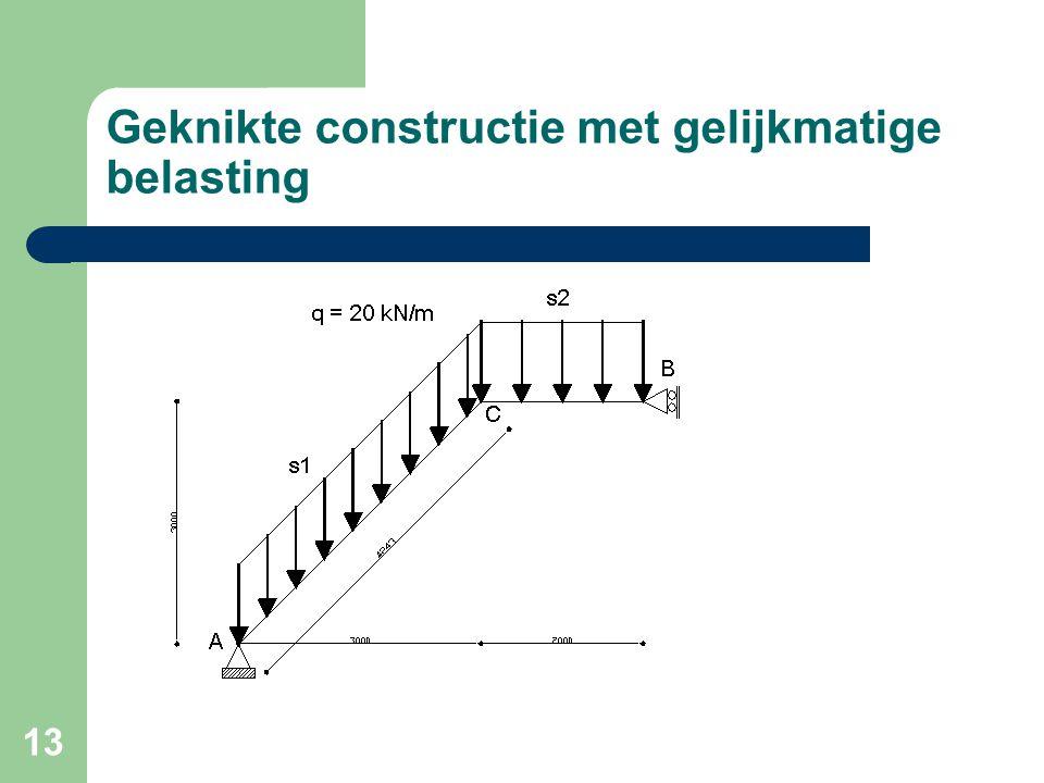 Geknikte constructie met gelijkmatige belasting