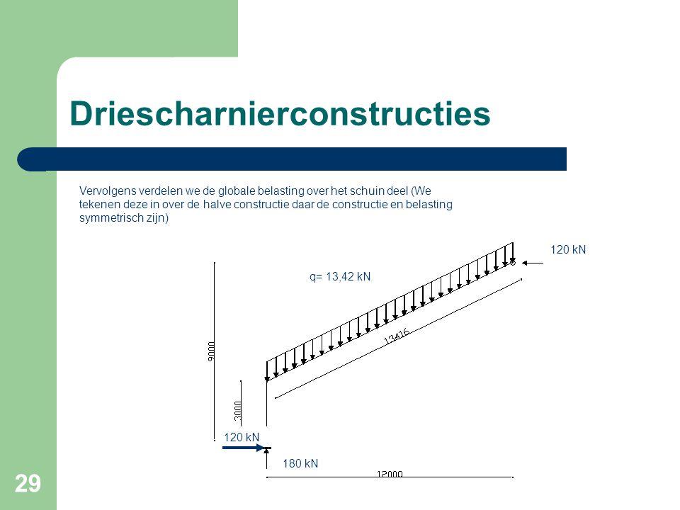 Driescharnierconstructies