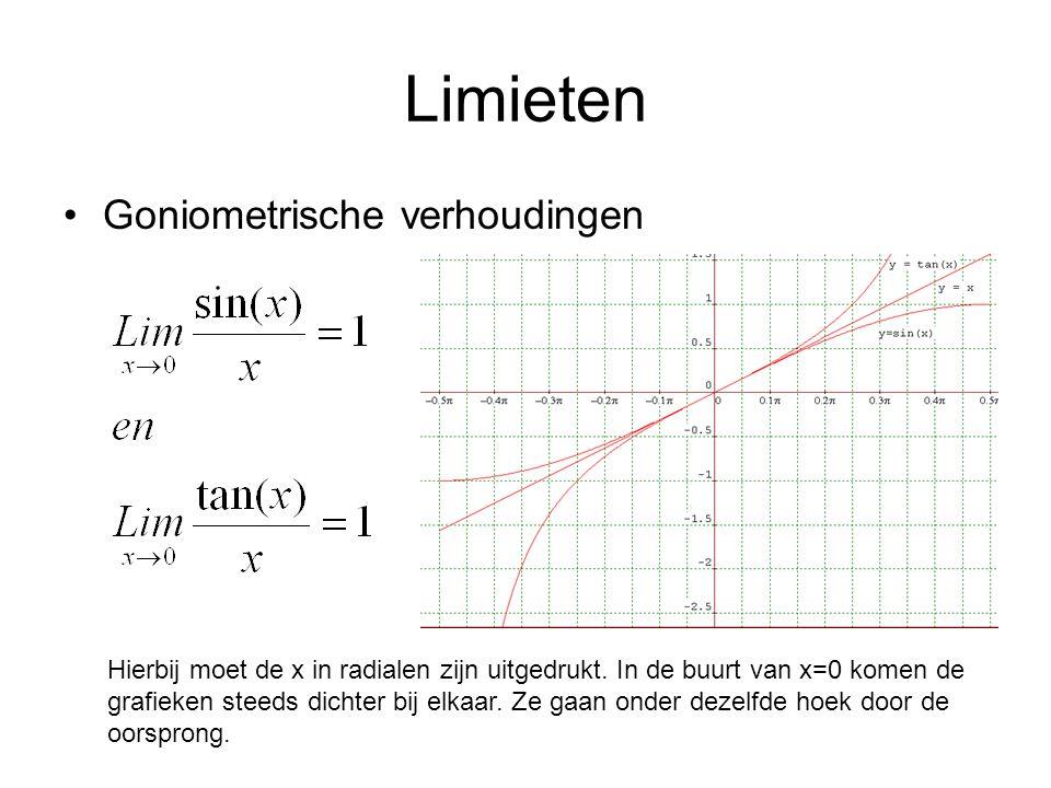 Limieten Goniometrische verhoudingen