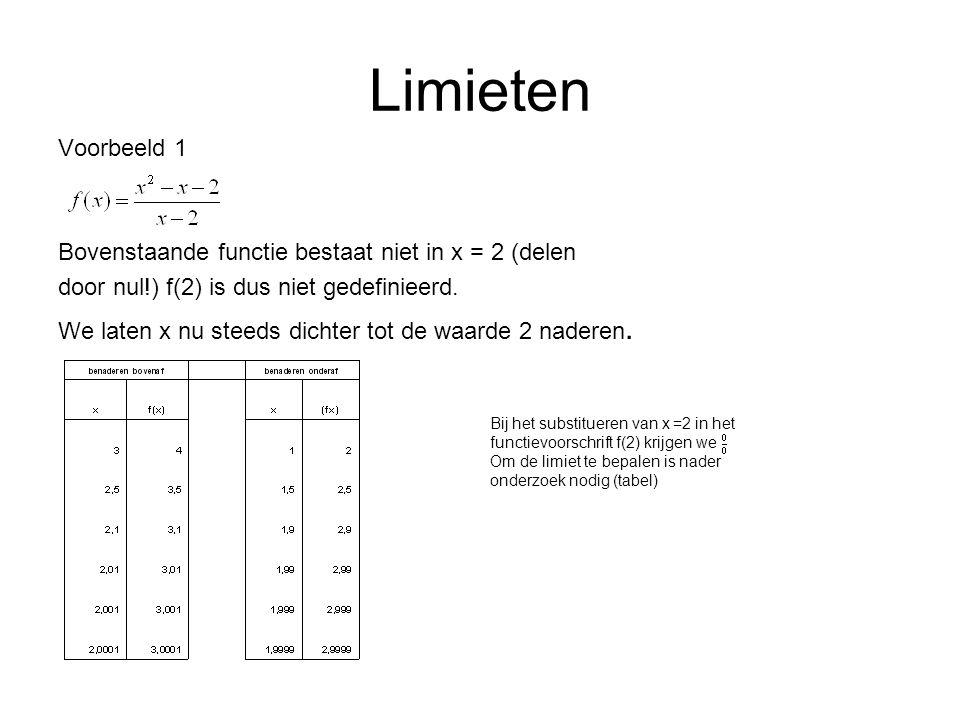 Limieten Voorbeeld 1 Bovenstaande functie bestaat niet in x = 2 (delen
