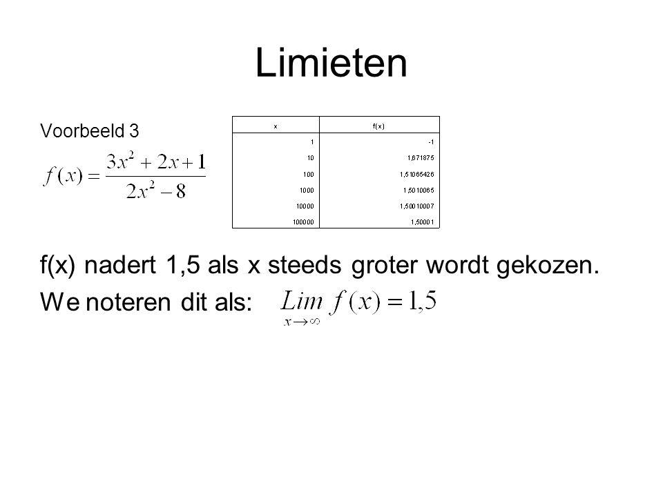 Limieten f(x) nadert 1,5 als x steeds groter wordt gekozen.