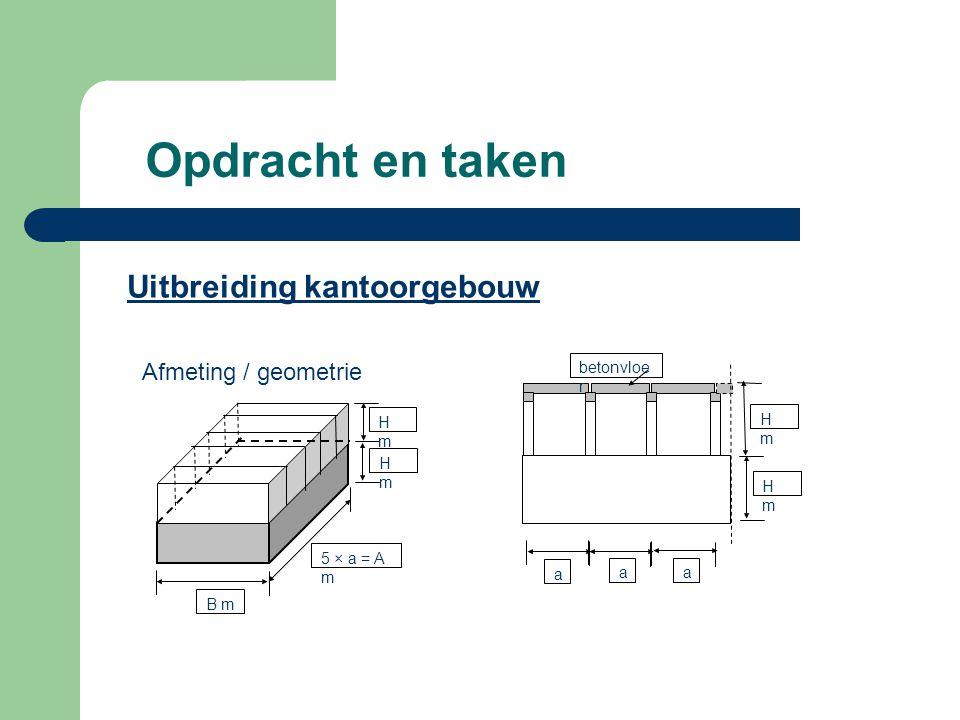 Opdracht en taken Uitbreiding kantoorgebouw Afmeting / geometrie