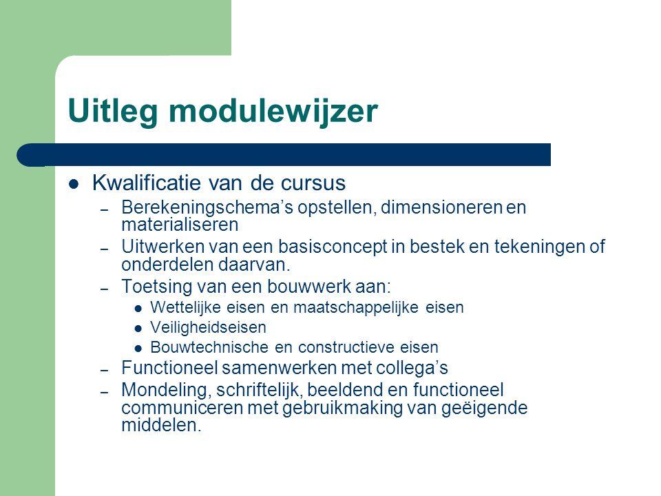 Uitleg modulewijzer Kwalificatie van de cursus