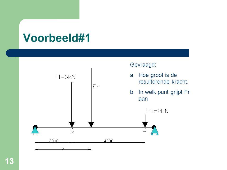 Voorbeeld#1 Gevraagd: Hoe groot is de resulterende kracht.