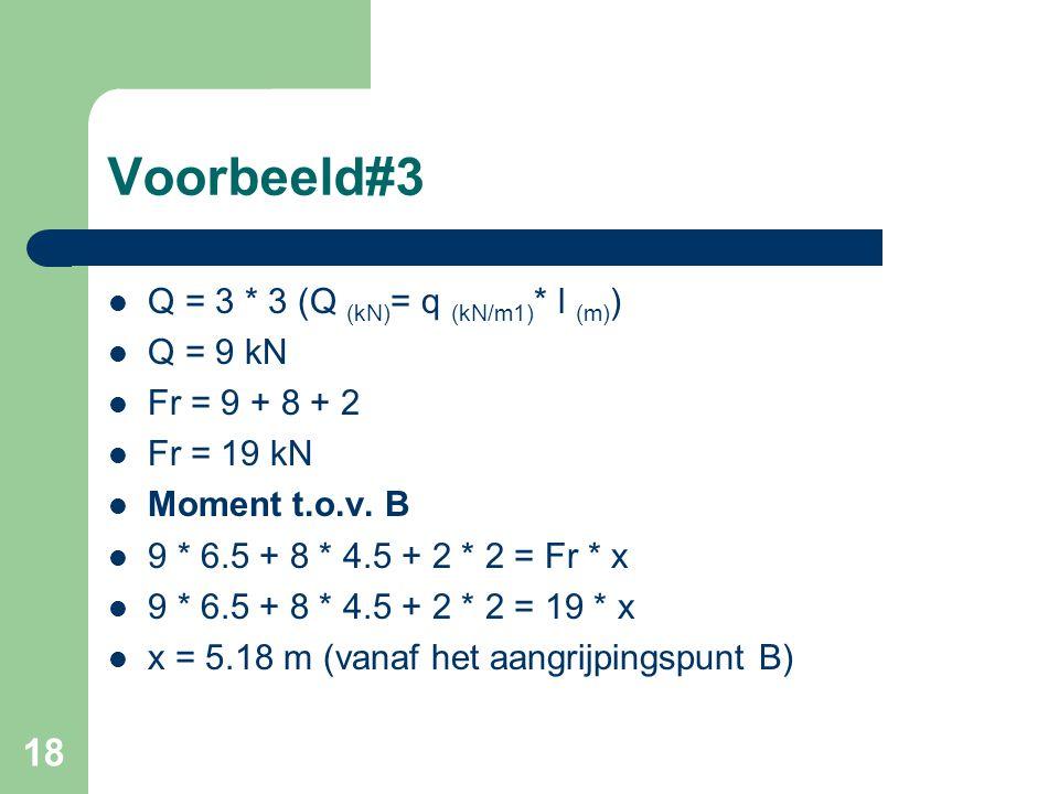 Voorbeeld#3 Q = 3 * 3 (Q (kN)= q (kN/m1)* l (m)) Q = 9 kN