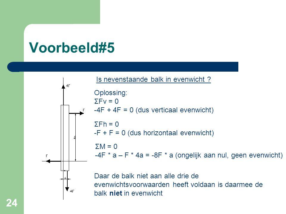 Voorbeeld#5 Is nevenstaande balk in evenwicht Oplossing: ΣFv = 0