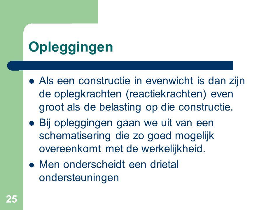 Opleggingen Als een constructie in evenwicht is dan zijn de oplegkrachten (reactiekrachten) even groot als de belasting op die constructie.