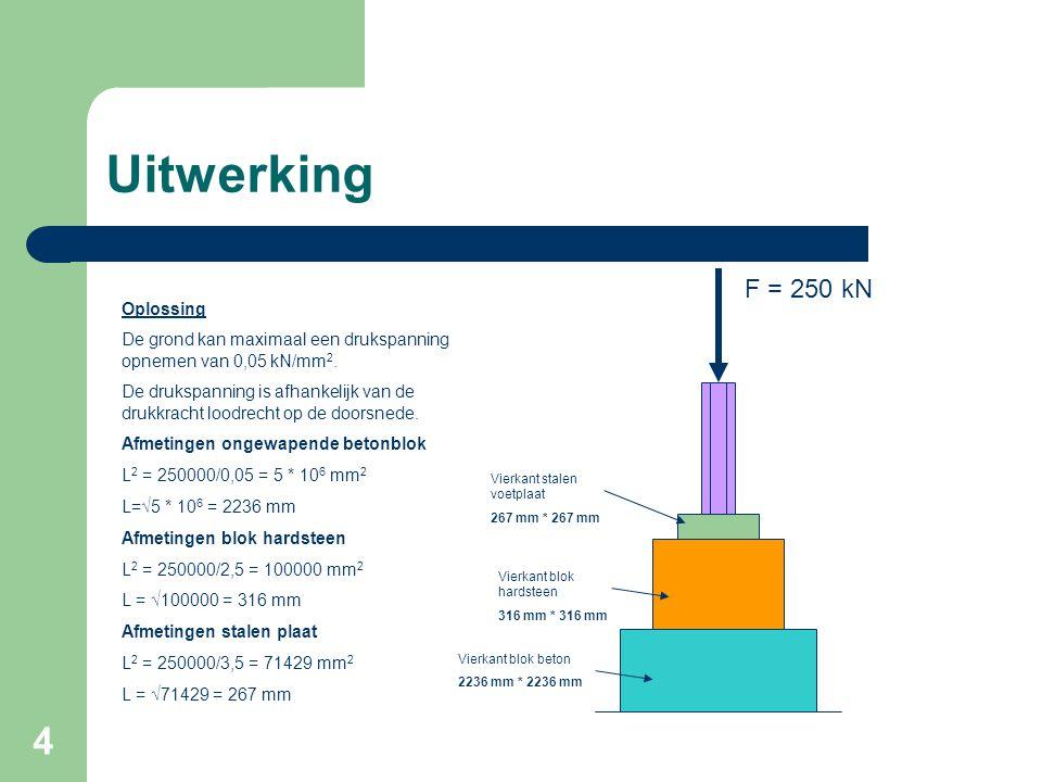 Uitwerking F = 250 kN Oplossing