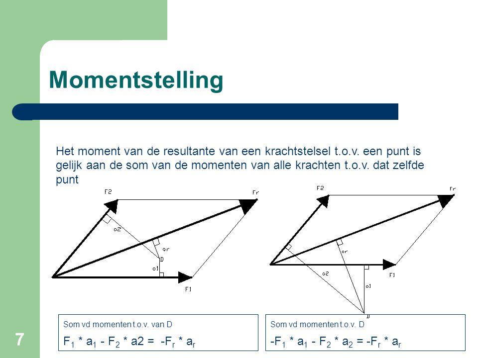 Momentstelling
