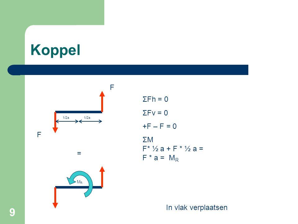 Koppel F ΣFh = 0 ΣFv = 0 +F – F = 0 ΣM F F* ½ a + F * ½ a = F * a = MR