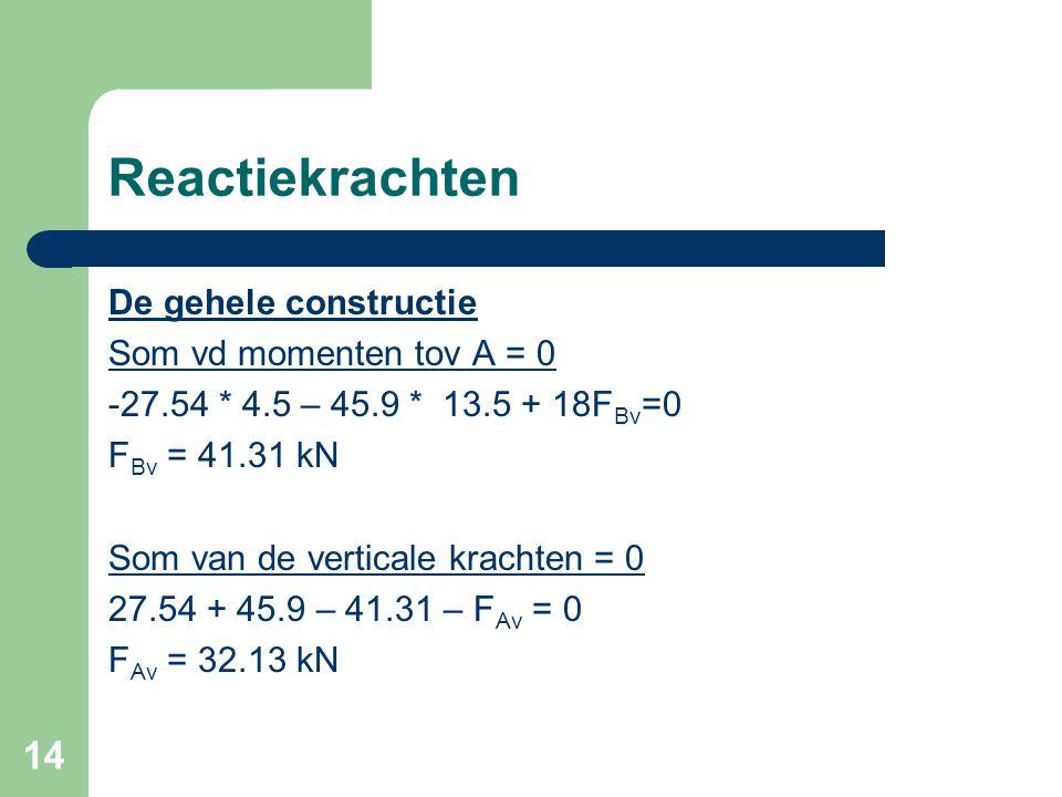 Reactiekrachten De gehele constructie Som vd momenten tov A = 0