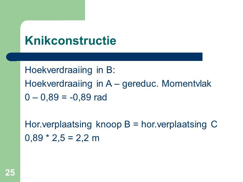 Knikconstructie Hoekverdraaiing in B: