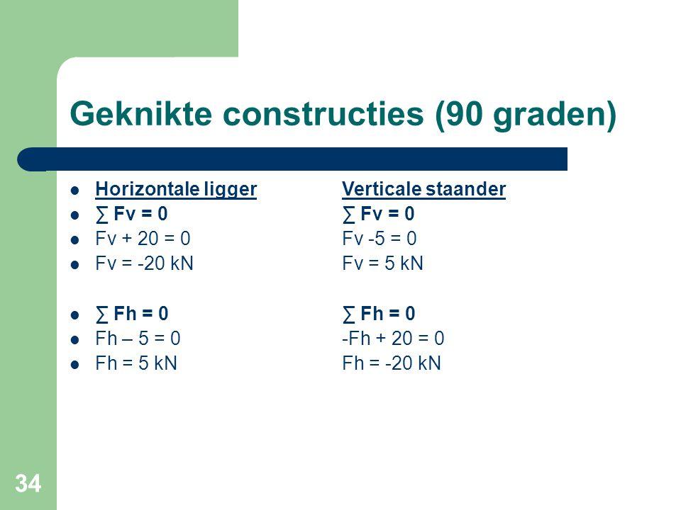 Geknikte constructies (90 graden)