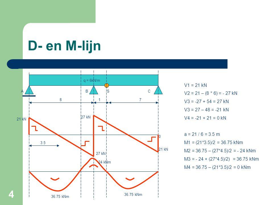 D- en M-lijn V1 = 21 kN V2 = 21 – (8 * 6) = - 27 kN