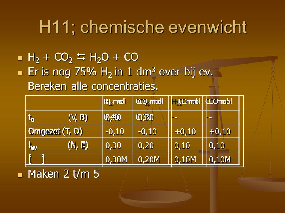 H11; chemische evenwicht
