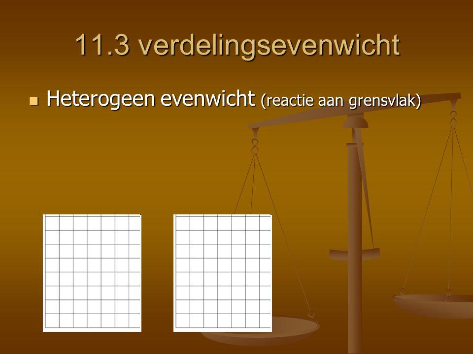 11.3 verdelingsevenwicht Heterogeen evenwicht (reactie aan grensvlak)