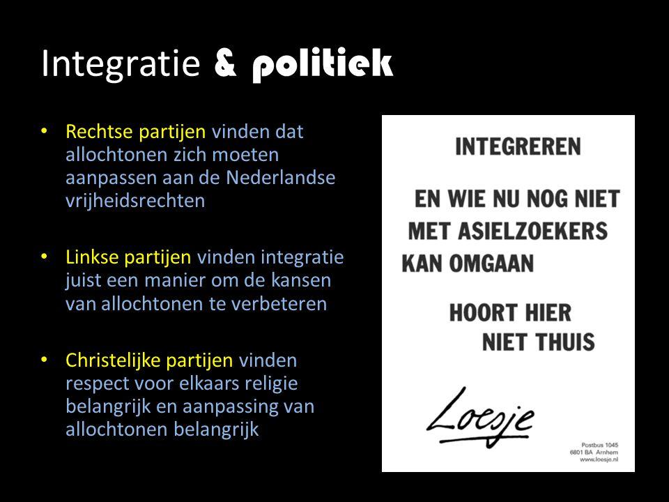Integratie & politiek Rechtse partijen vinden dat allochtonen zich moeten aanpassen aan de Nederlandse vrijheidsrechten.