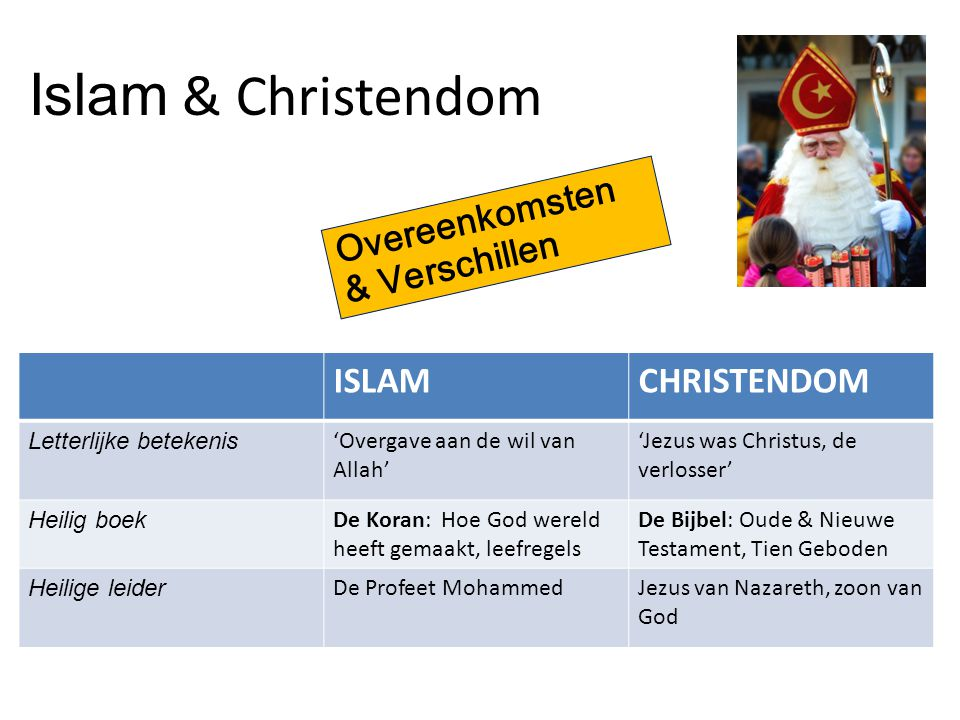 Islam & Christendom Overeenkomsten & Verschillen ISLAM CHRISTENDOM
