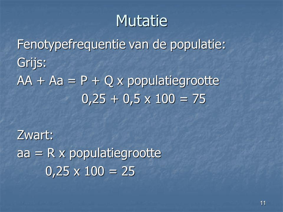 Mutatie Fenotypefrequentie van de populatie: Grijs: