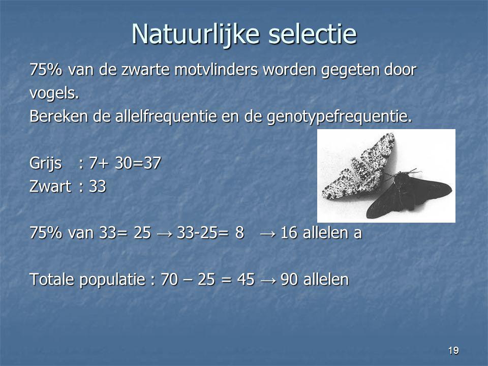 Natuurlijke selectie 75% van de zwarte motvlinders worden gegeten door