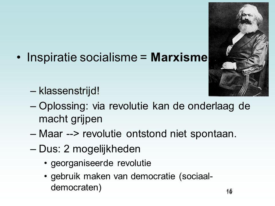 Inspiratie socialisme = Marxisme