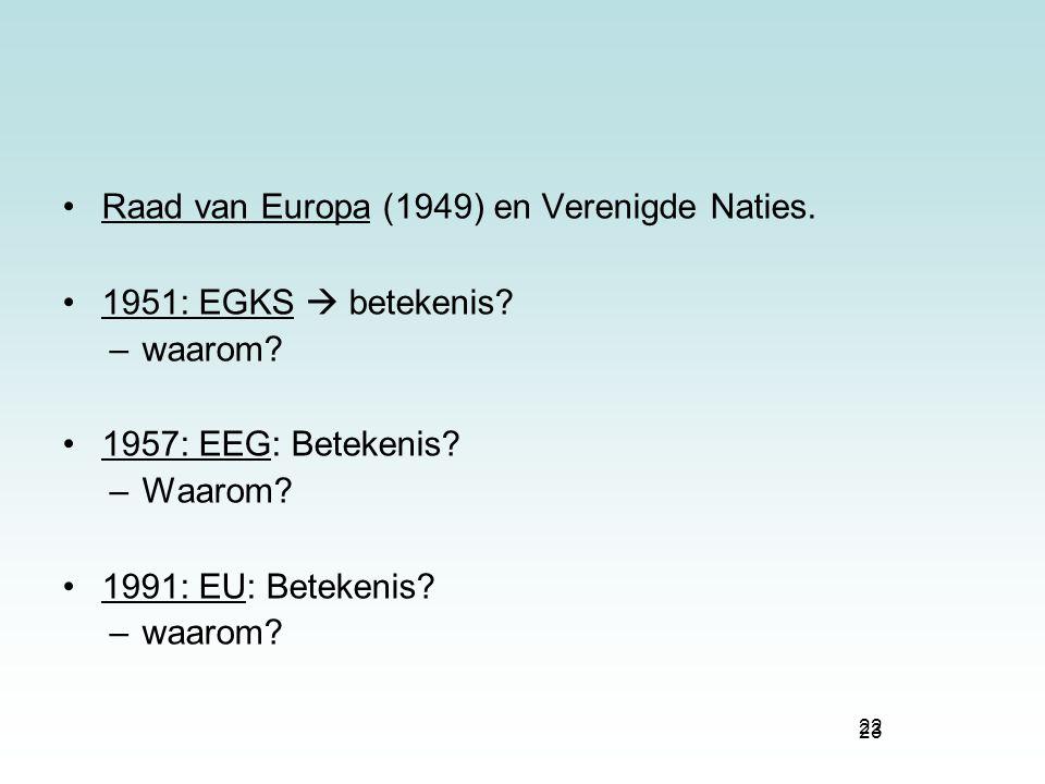 Raad van Europa (1949) en Verenigde Naties. 1951: EGKS  betekenis
