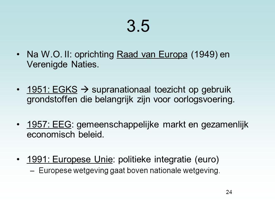 3.5 Na W.O. II: oprichting Raad van Europa (1949) en Verenigde Naties.