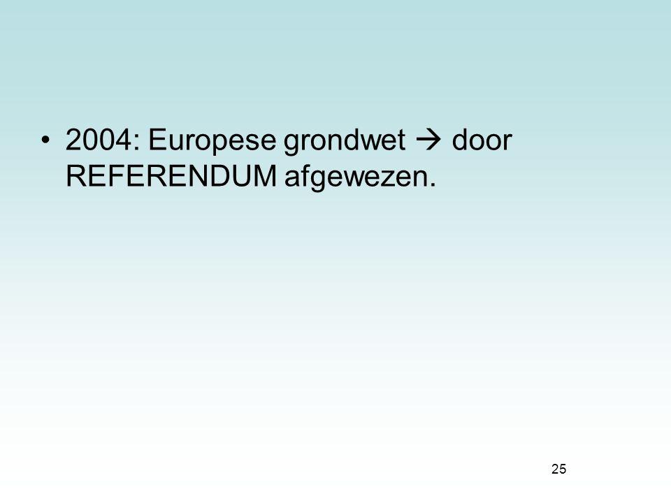 2004: Europese grondwet  door REFERENDUM afgewezen.