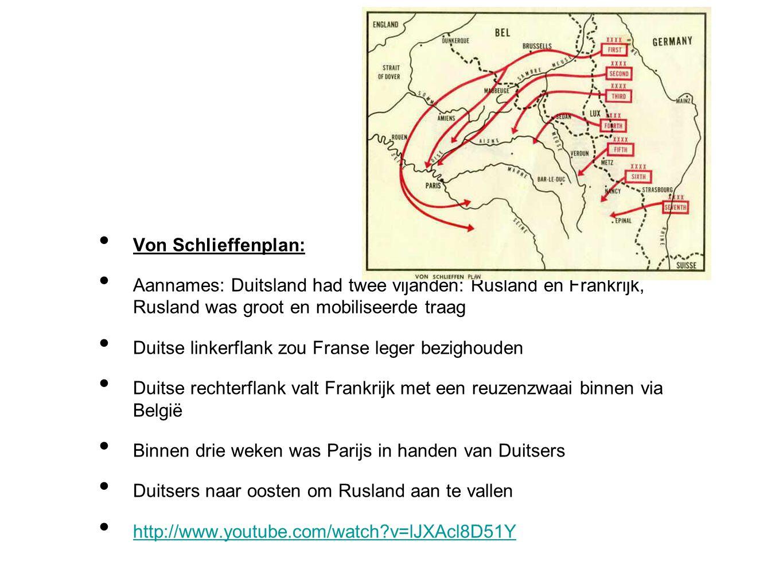 Von Schlieffenplan: Aannames: Duitsland had twee vijanden: Rusland en Frankrijk, Rusland was groot en mobiliseerde traag.