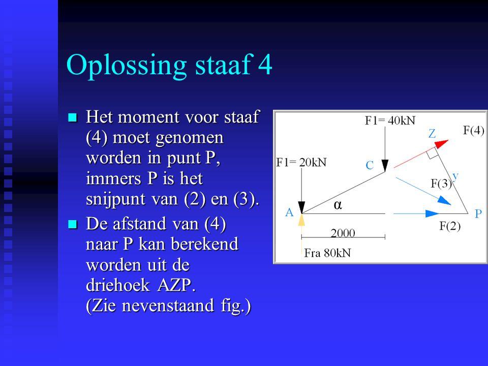 Oplossing staaf 4 Het moment voor staaf (4) moet genomen worden in punt P, immers P is het snijpunt van (2) en (3).