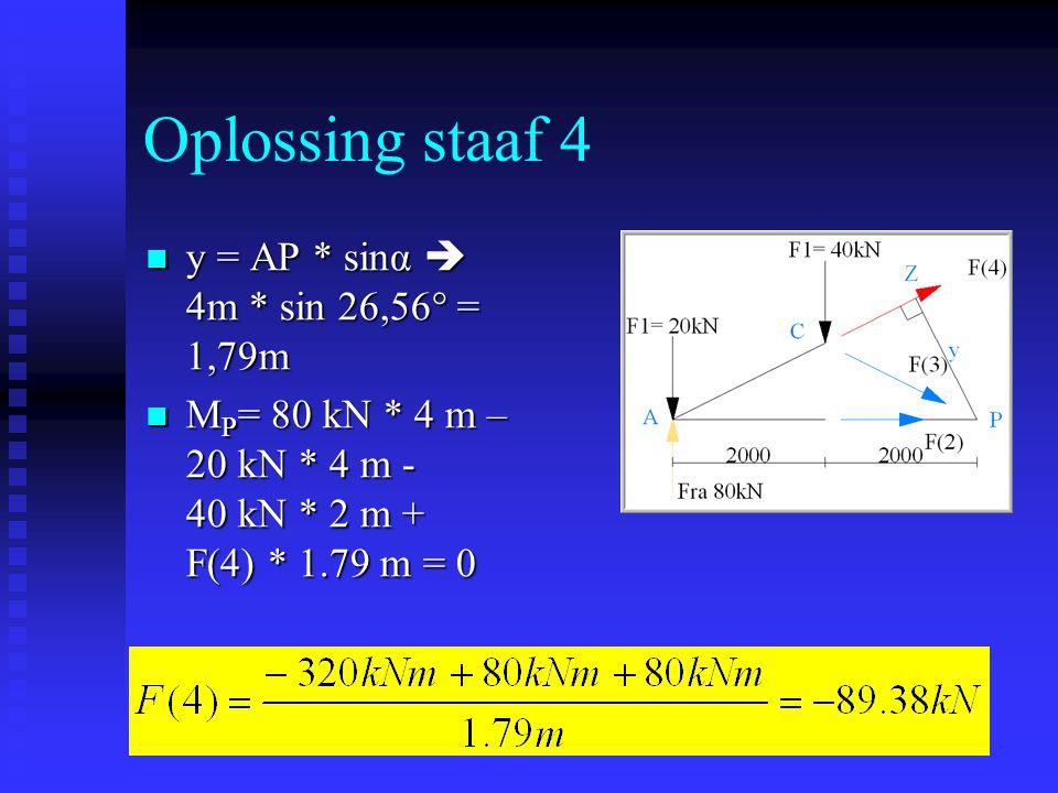 Oplossing staaf 4 y = AP * sinα  4m * sin 26,56° = 1,79m