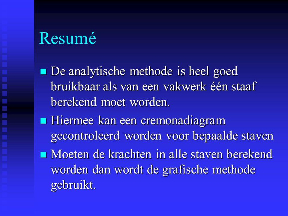 Resumé De analytische methode is heel goed bruikbaar als van een vakwerk één staaf berekend moet worden.